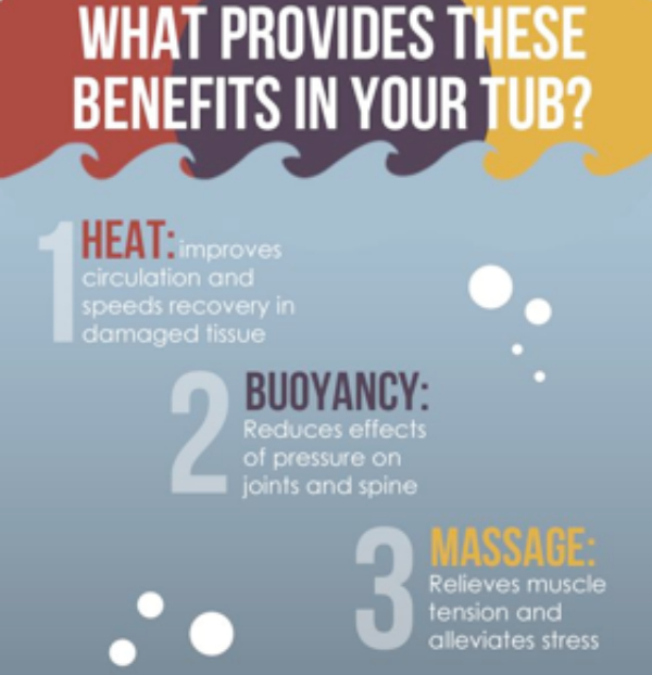 Jacuzzi Health Benefits